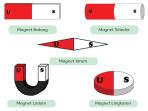 10 Fakta Tentang Magnet